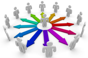 Gutes Empfehlungsmarketing nutzt Kundenbewertungen als Marketinginstrument.