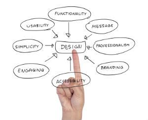 Gutes Webdesign muss zahlreichen Kriterien genügen.